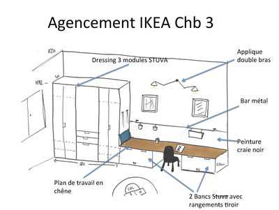 achat livraison et montage de meubles ikea paris montage de meuble proposez vos services. Black Bedroom Furniture Sets. Home Design Ideas