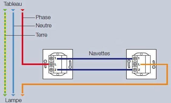 Comment installer un interrupteur va et vient ?